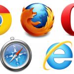 2015年3月Webブラウザシェアランキング