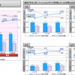 日本人のメディア利用行動がまるわかり調査書発見!!-平成26年調査