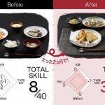 ライザップの料理版!ライザップクックとは!?無料カウンセリング実施中!|RIZAP COOK