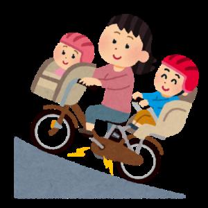 自転車cyma(サイマ)で使える1500円割引クーポンコードはコチラ