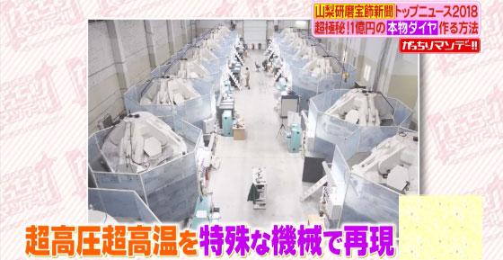 最先端の研究・製造拠点であるラボでの生成方法