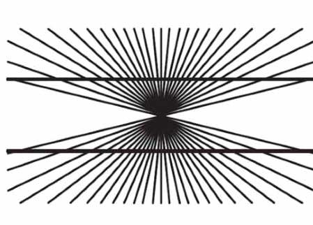 ヘリング錯覚