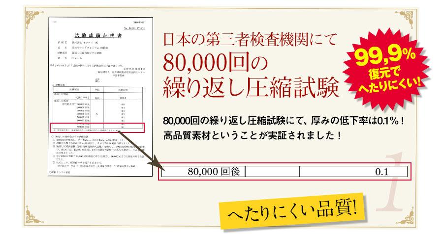 へたり日本の第三者機関での8000回の繰り返し圧縮試験