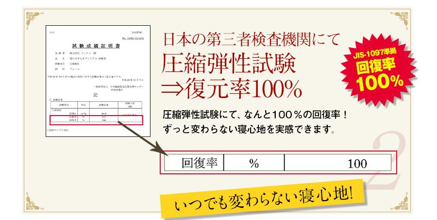 へたり日本の第三者機関での圧縮弾性試験⇒復元率100%