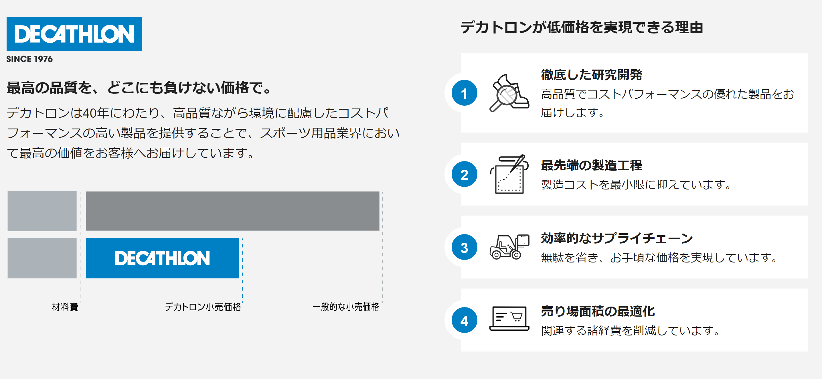 デカトロンで1000円割引クーポンコードの入手方法と使い方
