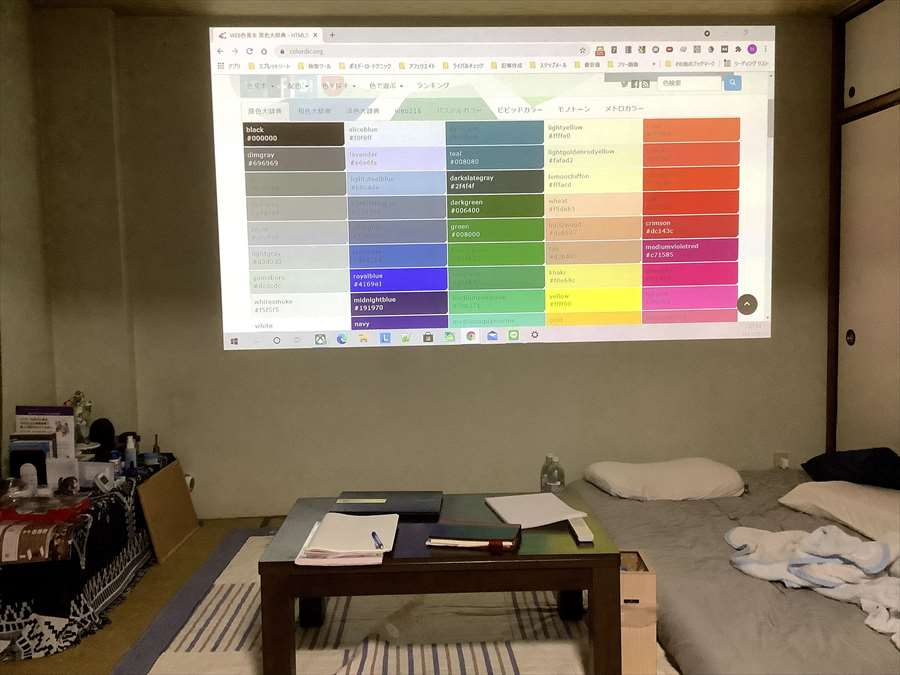horizonpro001ホライゾンプロを6畳の部屋に設置し明るさチェックしてみた