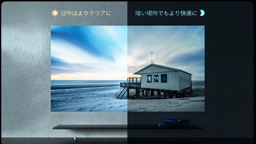 Horizon pro(ホライズンプロ)の明るさについて
